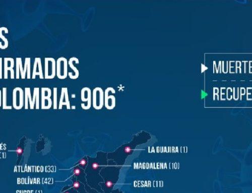 108 casos nuevos de coronavirus en Colombia